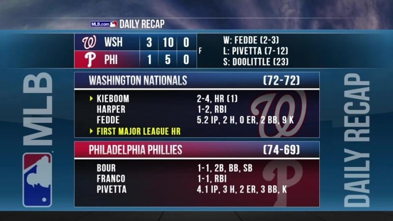 Game 143: WSH_3_PHI_1 © MLB.com