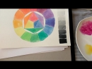 Цветовой круг - CMYK - урок 10