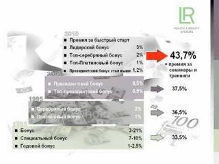Сравнение маркетинг плана Многих Компаний и LR