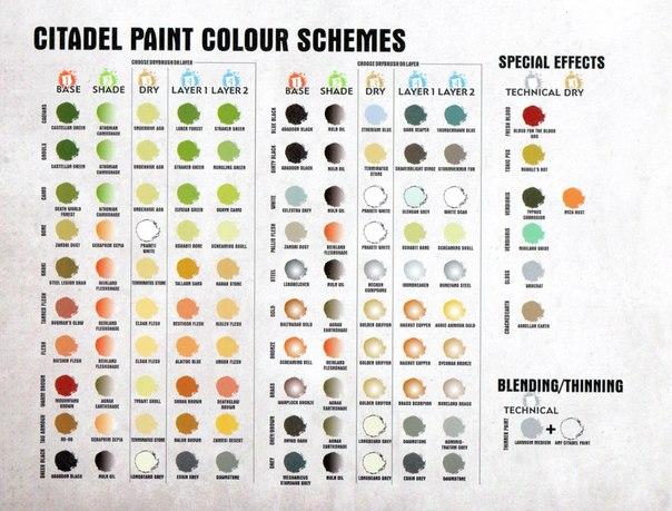 Цветовые схемы, для подбора