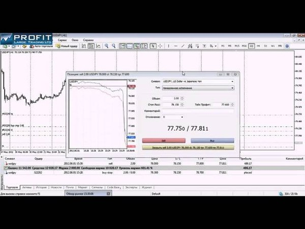 Форекс стратегия торговли на новостях форекс видео 6