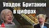 aftershock.news - Это в России проблемы Да Вы на Великобританию посмотрите!