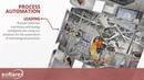 Softarex Tecnologies Inc Corporate Video