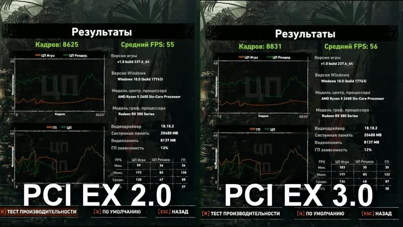 [Maddy MURK] PCI Express 3.0 VS 2.0 - Тестируем режимы работы видеокарты