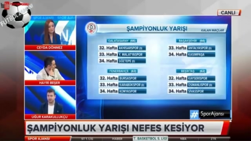 Fenerbahçe Bursaspor Maçı Uğur Karakullukçu Hayri Beşer Yorumları
