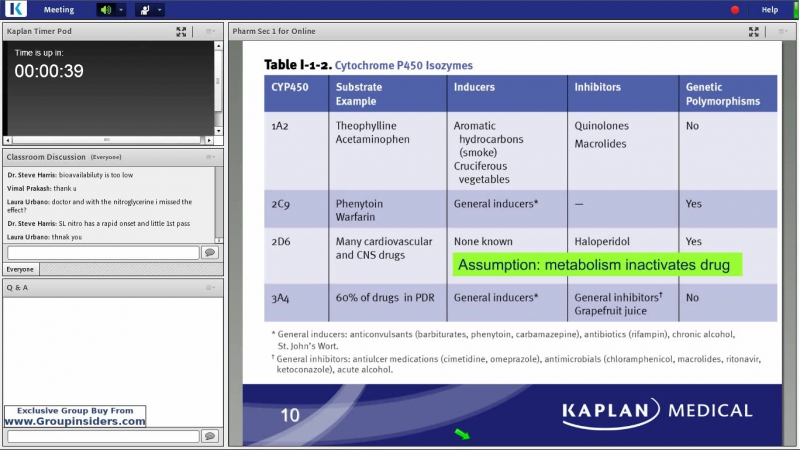 44th Lecture-Kaplan Step 1 CA-Pharmacology-Harris-July 29, 2015