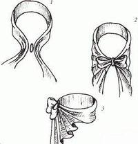 """Узел  """"Бабочка """" Техника завязывания 1. Накиньте шарф на шею и выровняйте концы.  Сложите каждый конец посередине и..."""