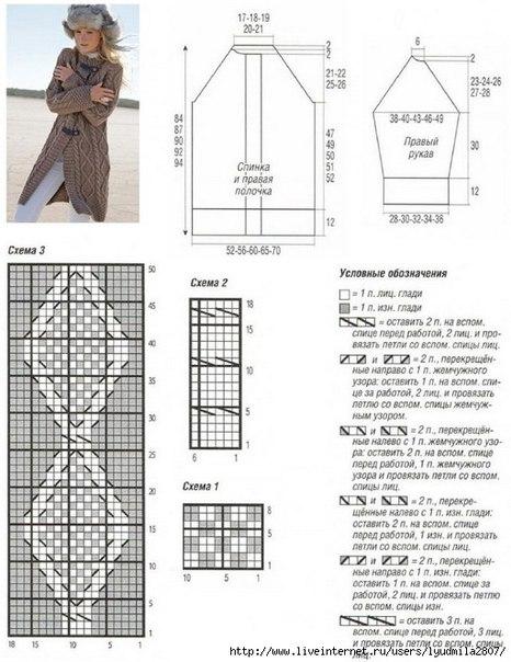 Вязанные кардиганы схемы и описание