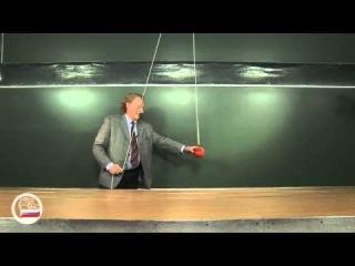 Параметрический резонанс Метод получения энергии из резонанса