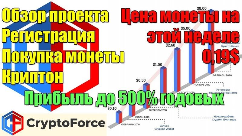 Криптофорс Cryproforce обзор регистрация покупка монеты криптон