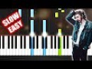 Hozier - Take Me To Church - SLOW EASY Piano Tutorial by PlutaX - Synthesia