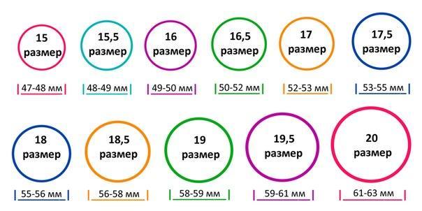 Таблица размеров колец. (1 фото) - картинка