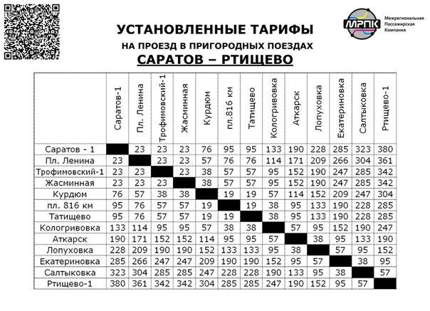 тарифы Саратов - Ртищево с
