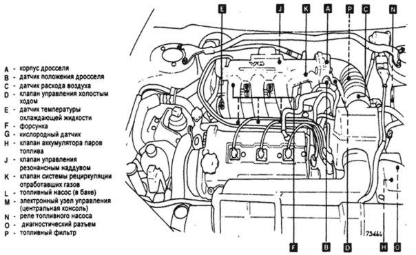 системы впрыска двигателя