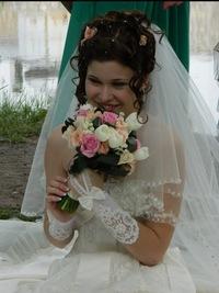 Анастасия Филевская