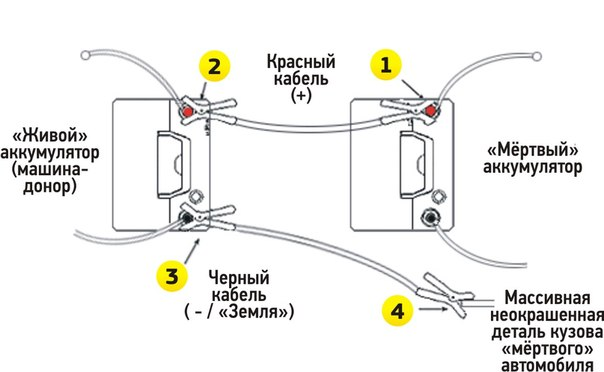 Как сделать прикуриватель для аккумулятора своими руками