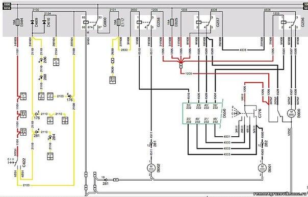DAF XF95 электрическая схема