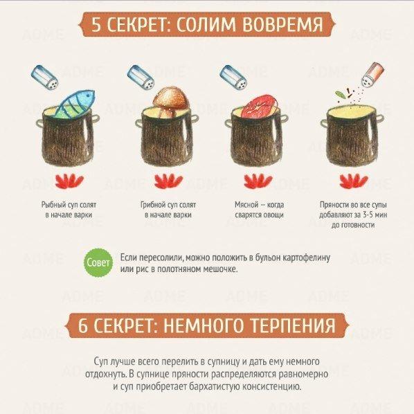 All-roof.ru новый рецепт из франции - сырный суп по-французски с курицей - невероятное всё очень просто - кулинарные рецептысупы от