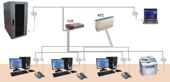 компьютерные сети в РБ +375445418770