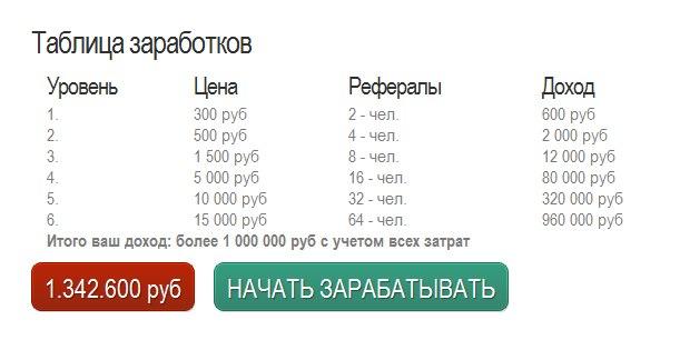 http://cs309521.userapi.com/v309521688/16b3/KHv79lbIyFE.jpg