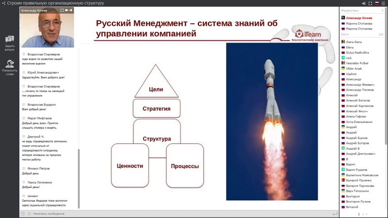 Процессно-ориентированная организационная структура