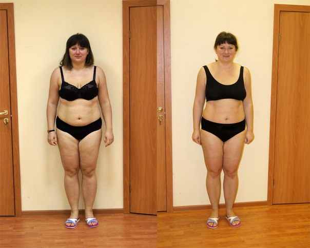 Разработанные тренировки для похудения
