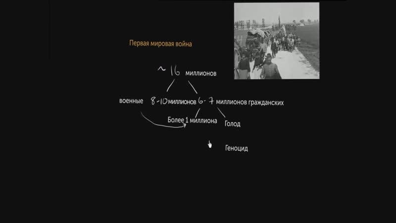 мкДанко Первая Мировая 1914-1918 гг.