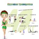 Круговая тренировка — то, что нужно, чтобы быстро привести тело в форму!