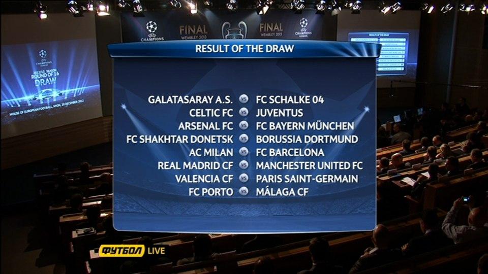 Результаты жеребьевки плей-офф Лиги чемпионов и Лиги Европы 2012/2013