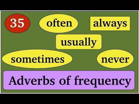 Adverbs of frequency Наречия частоты в английском языке смотреть онлайн без регистрации