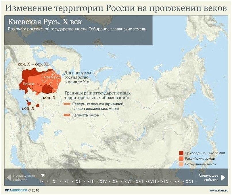 Изменение территории России на протяжении веков 3X8YNd0F__c