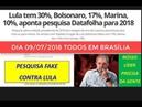 Data Folha erro ou Manipulação contra Lula, para mim manipulação!