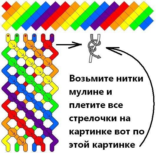 Схема фенечки косого плетение для начинающих