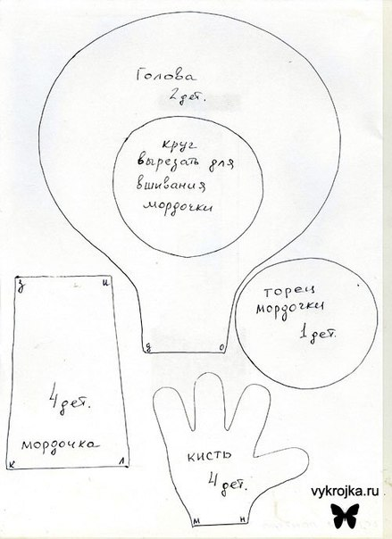 Как сшить боксерские перчатки выкройка 51