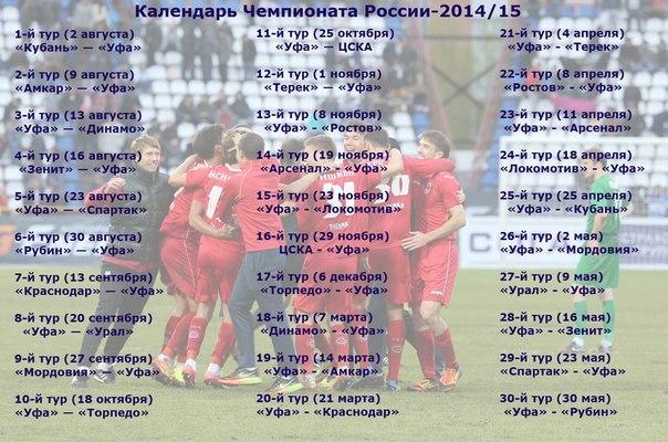 чемпионат россии по футболу турнирная таблица 2014 2015