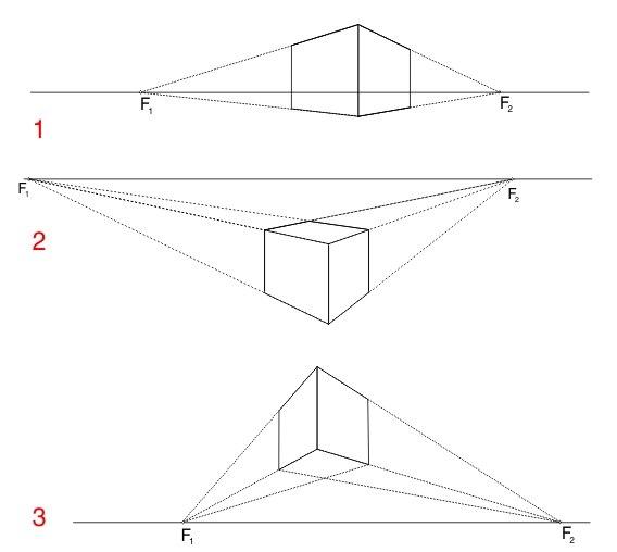 1)рисуем куб, схема.