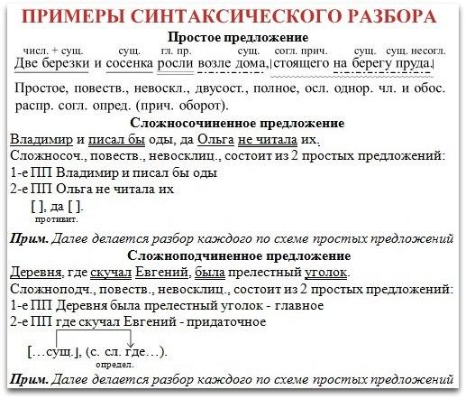 Решебник По Укр Мова 4 Клас Вашуленко 1 Частина