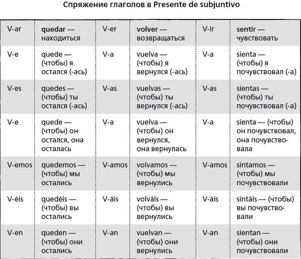 У первого глагола в таблице