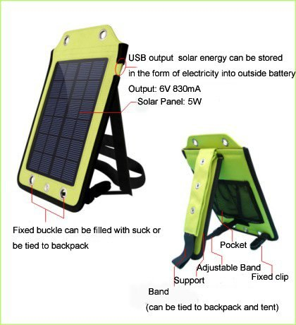 солнечный аккумулятор для зарядки планшета