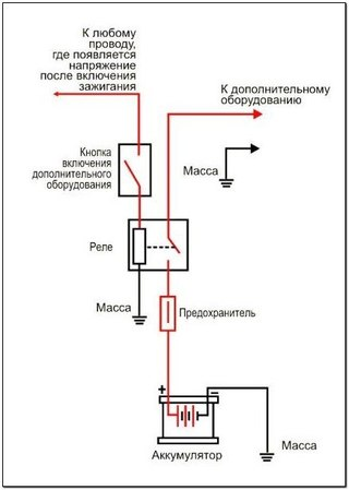 (Схема 3-4)