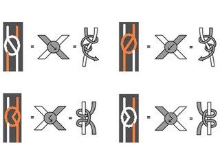 Плетение фенечек для начинающих.  Видео уроки..Видео уроки и схемы плетения браслетов.