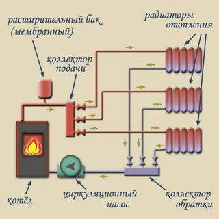 Коллекторная схема системы отопления. схема разводки отопления двухэтажного дома.