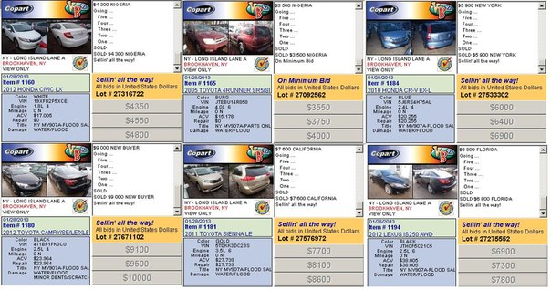 Покупка авто на аукционах США