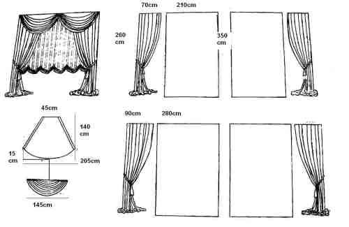 Шторы из ткани с выкройками