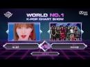 Red Velvet - No. 1 @ M! Countdown 180830