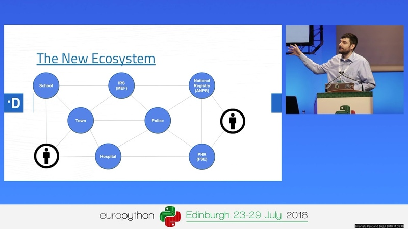 Interoperability Rules for an European API Ecosystem do we still need SOAP – Roberto Polli