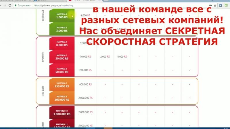 ФИШКИ СССз и ДОХОДЫ ПАРТНЕРОВ