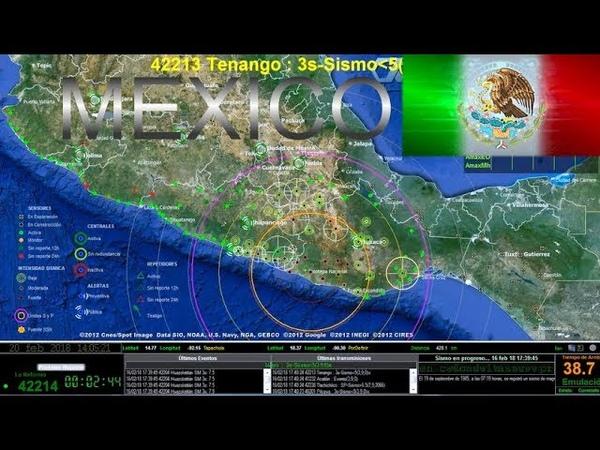 Mexico I SASMEX, Sistema de Alerta Sismica de Mexico , uno de los mejores y más avanzados sistemas del mundo