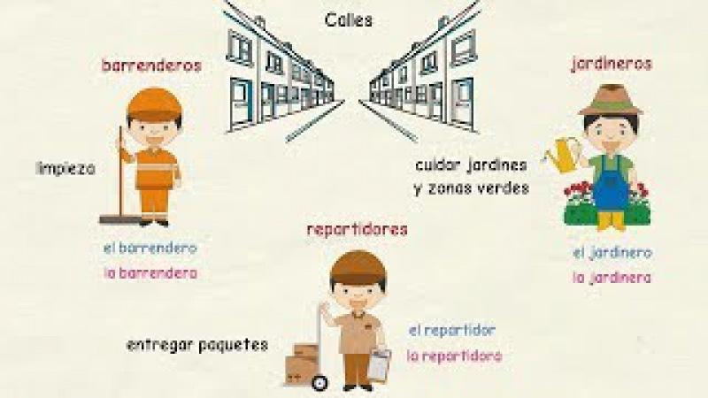 Aprender español: Profesiones y oficios III (nivel intermedio)