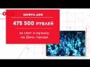 цифра дня почти полмиллиона бюджетных рублей за свет и звук на день города